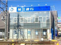 第三銀行喜多山支店