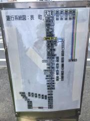 「表町(水戸)」バス停留所