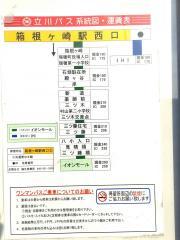 「箱根ケ崎駅」バス停留所