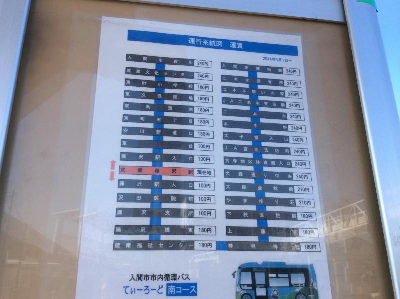武蔵 藤沢 駅 バス
