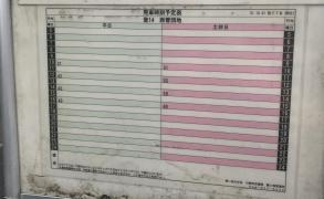 「菅三丁目」バス停留所